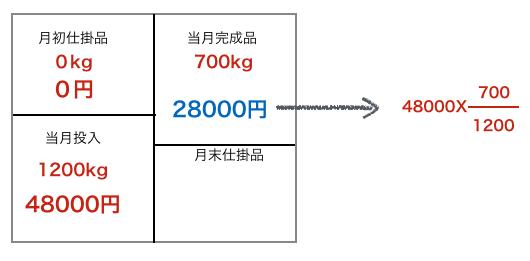 f:id:hirotano:20170612224625p:plain