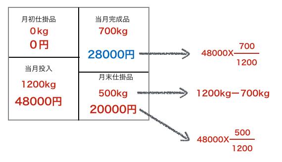 f:id:hirotano:20170612224715p:plain