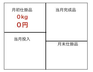 f:id:hirotano:20170612225505p:plain