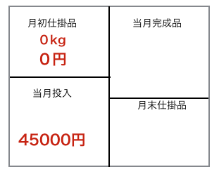 f:id:hirotano:20170612225555p:plain