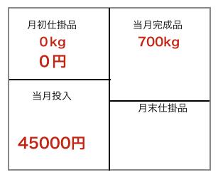 f:id:hirotano:20170612225715p:plain