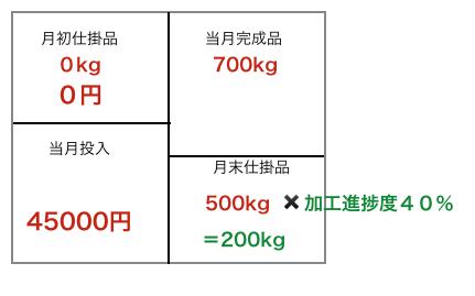 f:id:hirotano:20170612225909p:plain