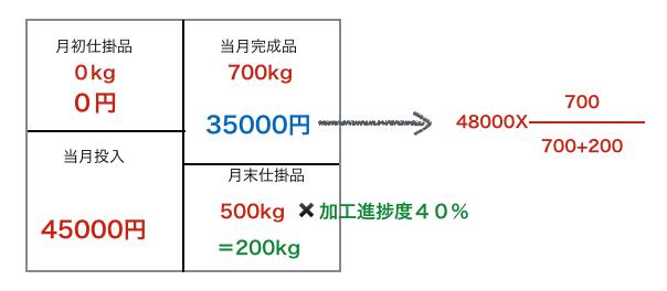 f:id:hirotano:20170612230159p:plain