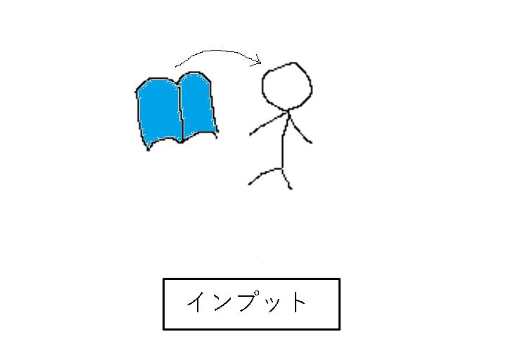 f:id:hirotarooo:20190301190656p:plain