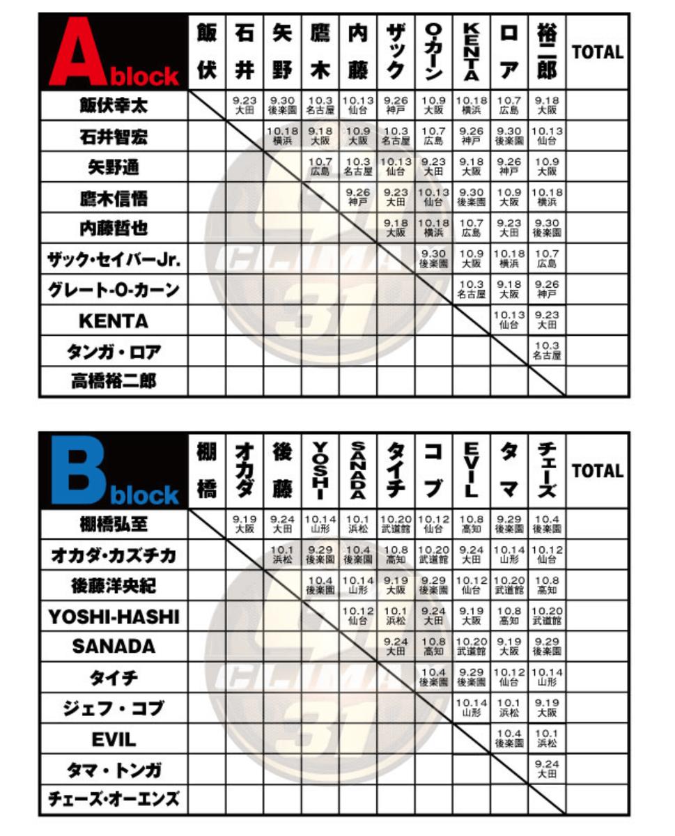 f:id:hirotasun:20210914220238p:plain