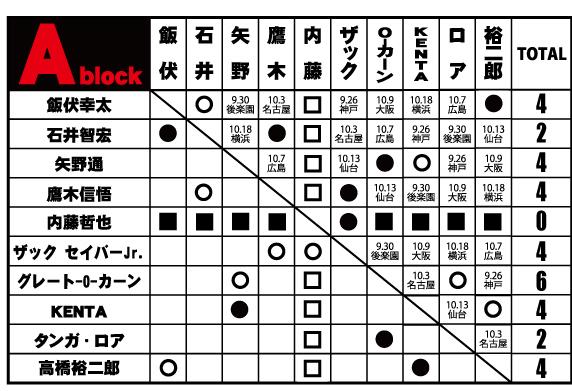 f:id:hirotasun:20210925095310p:plain