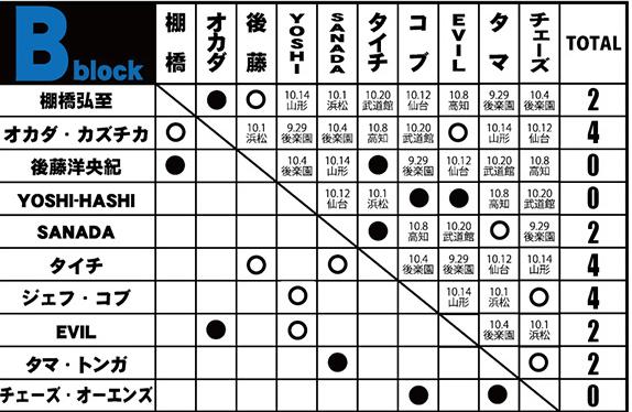 f:id:hirotasun:20210926114652p:plain