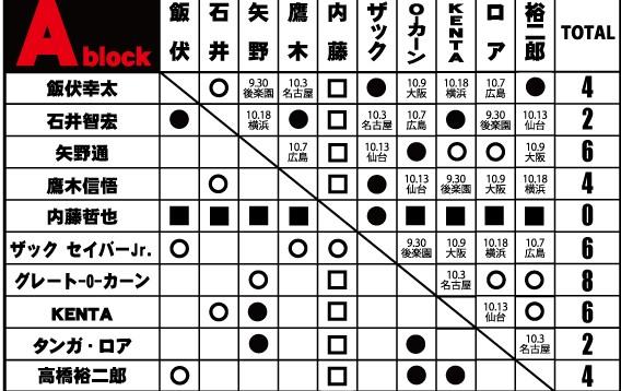 f:id:hirotasun:20210928221614j:plain
