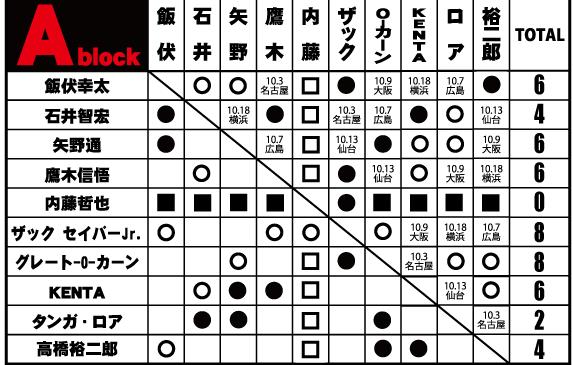f:id:hirotasun:20211002075309p:plain