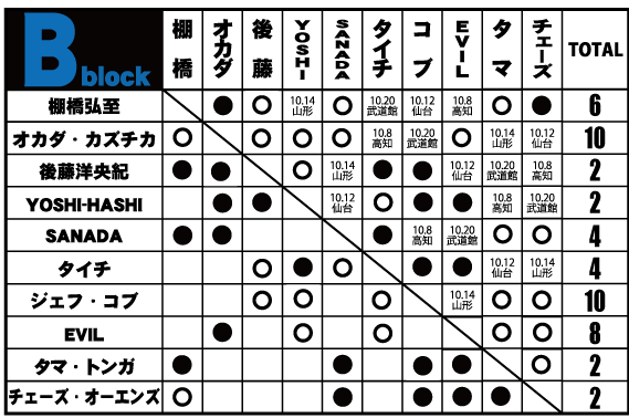 f:id:hirotasun:20211007221621p:plain