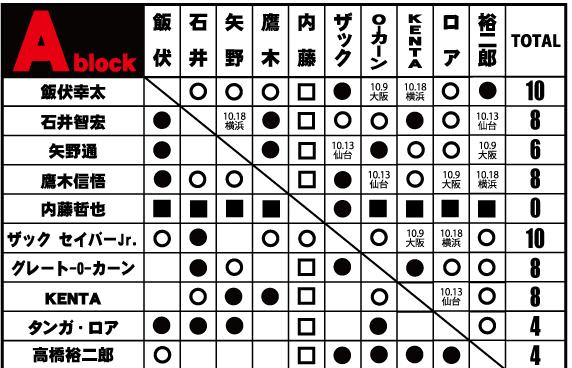 f:id:hirotasun:20211008194035p:plain