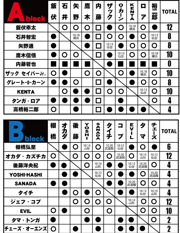 f:id:hirotasun:20211010201118p:plain