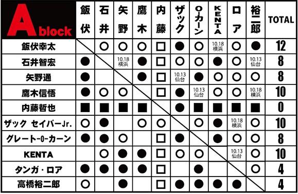 f:id:hirotasun:20211011213136j:plain