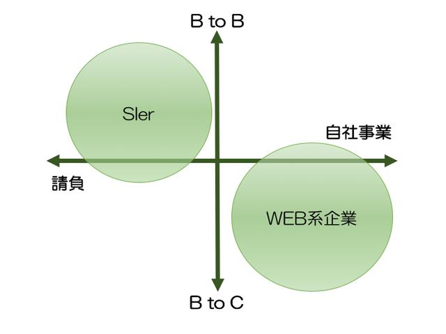f:id:hiroti3:20170510090536p:plain