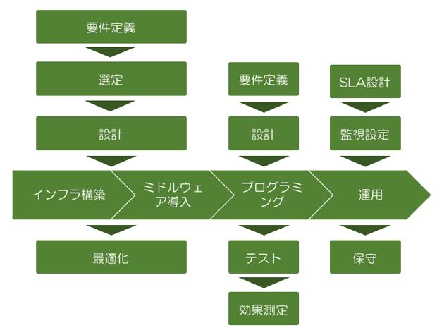 f:id:hiroti3:20170510222553p:plain