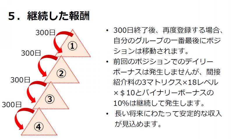 f:id:hiroto12kumekawa88:20170204212501p:plain