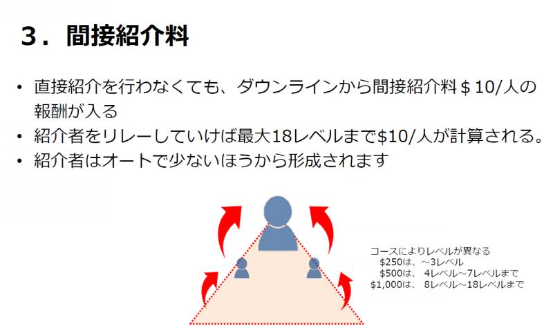 f:id:hiroto12kumekawa88:20170204212522p:plain