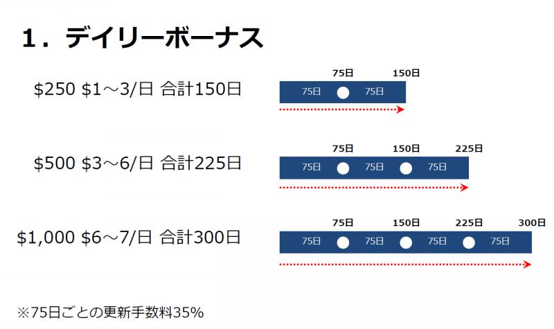 f:id:hiroto12kumekawa88:20170204212536p:plain