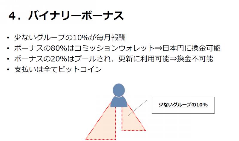 f:id:hiroto12kumekawa88:20170204212543p:plain