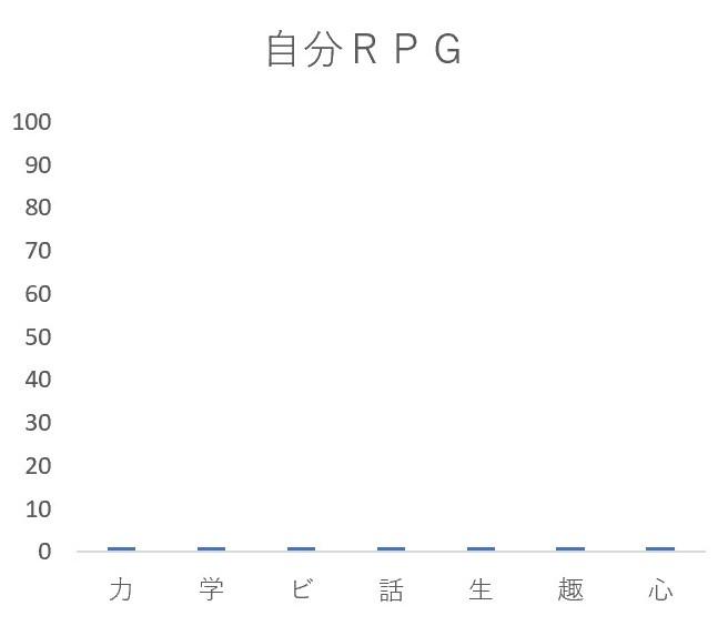 f:id:hiroto766:20200323234114j:plain