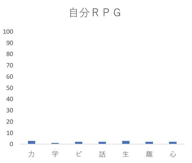 f:id:hiroto766:20200324005829j:plain