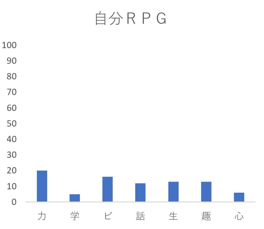 f:id:hiroto766:20200526151013j:plain