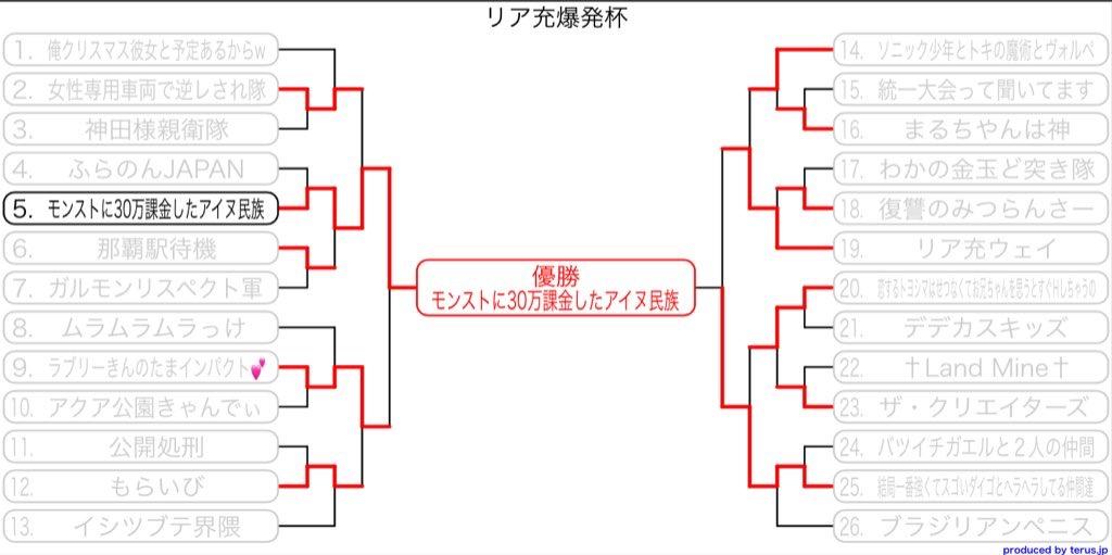 f:id:hirotoapple:20170604145251j:plain