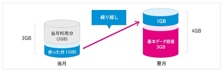 f:id:hirotsu73:20190331005453j:plain