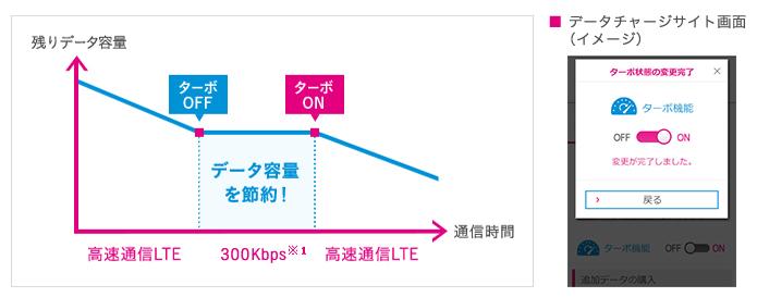 f:id:hirotsu73:20190331005524j:plain