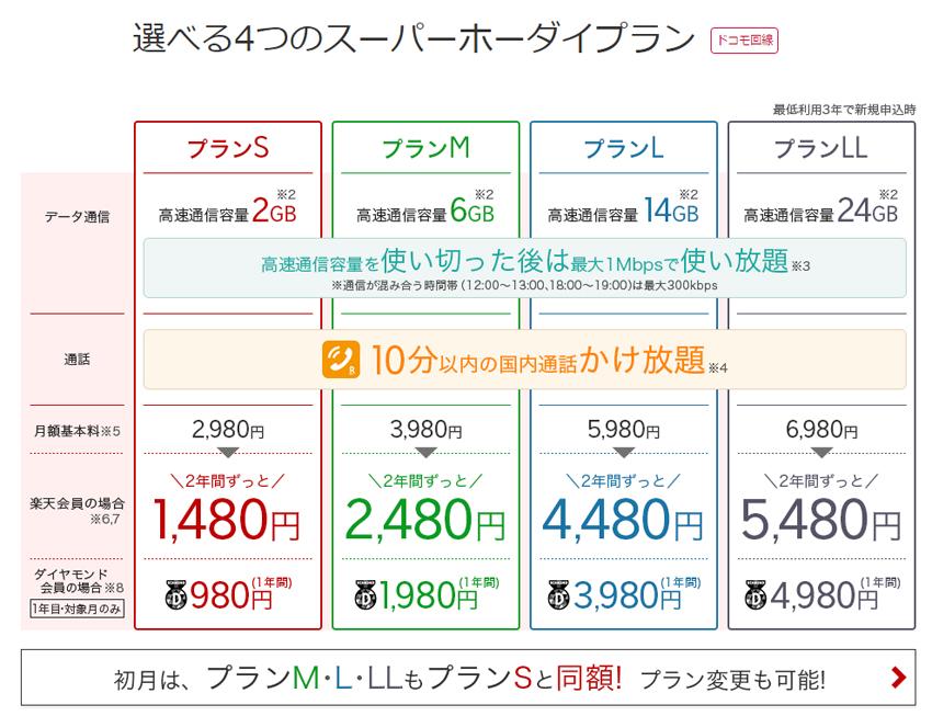 f:id:hirotsu73:20190401221629j:plain