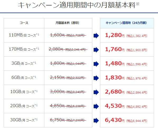 f:id:hirotsu73:20190620121140j:plain