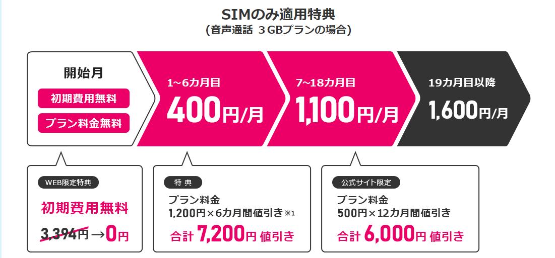 f:id:hirotsu73:20190907213131p:plain