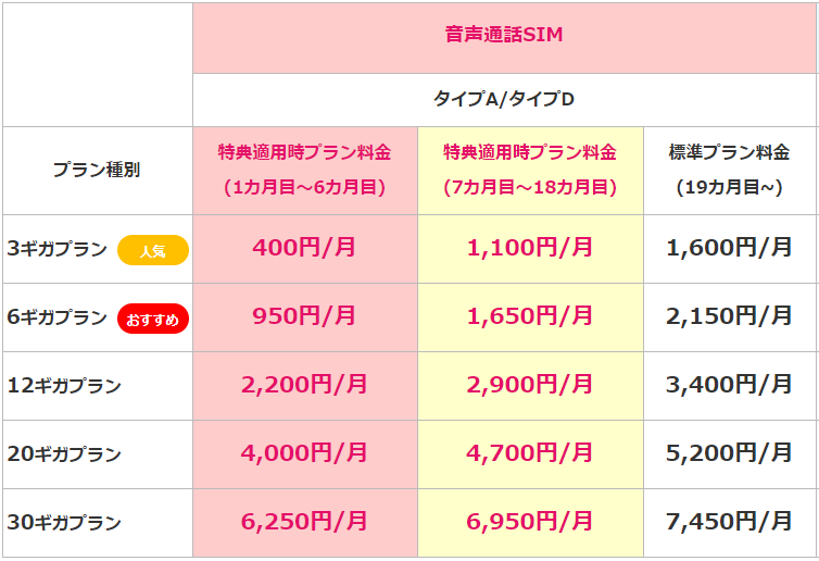 f:id:hirotsu73:20190907215230p:plain