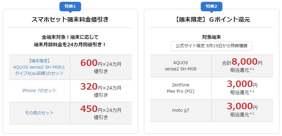 f:id:hirotsu73:20190908123858p:plain