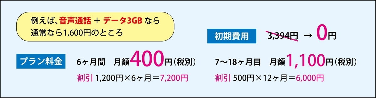 f:id:hirotsu73:20190928220109j:plain