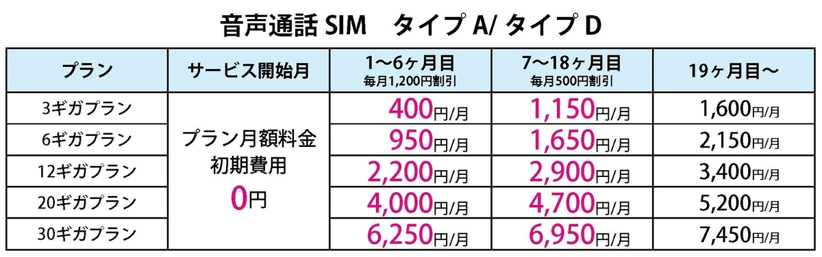 f:id:hirotsu73:20190928235815j:plain