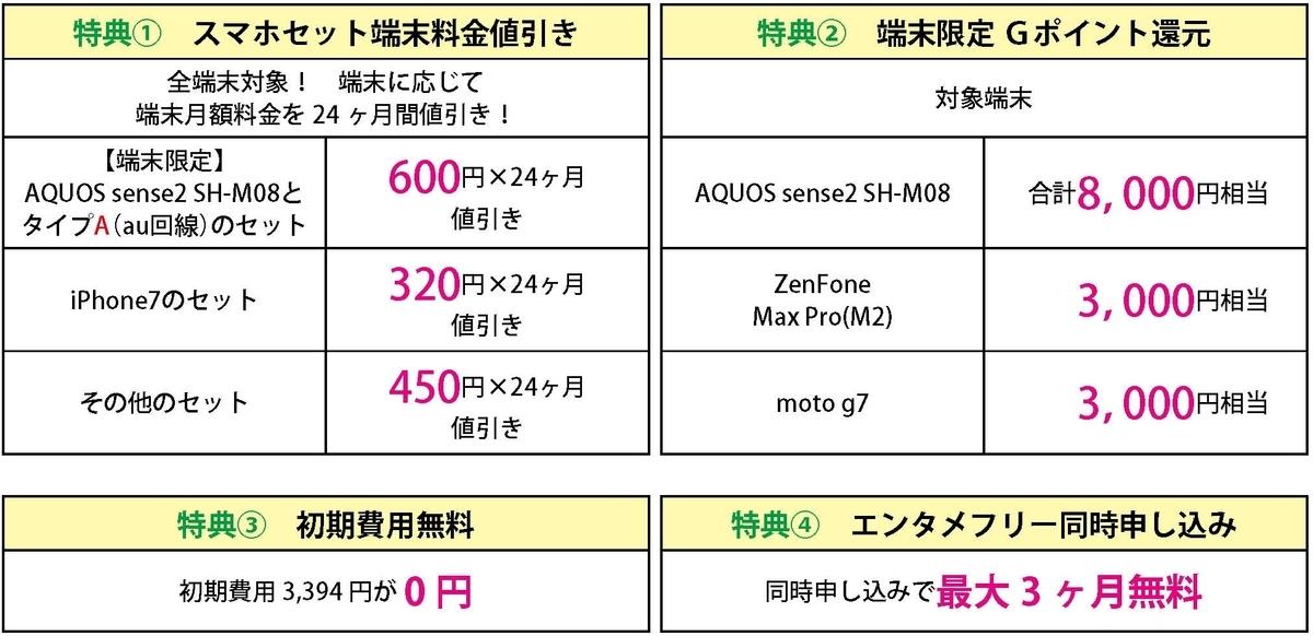 f:id:hirotsu73:20190929105517j:plain