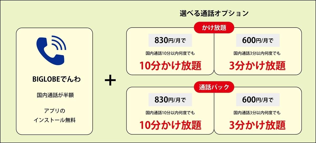 f:id:hirotsu73:20190929203727j:plain