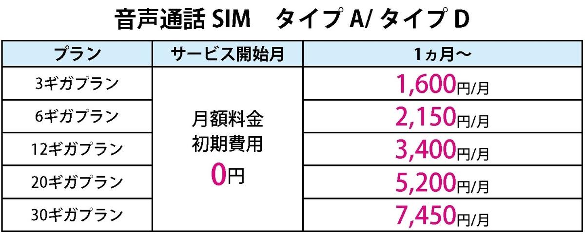 f:id:hirotsu73:20191008210624j:plain