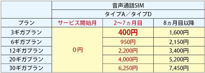 f:id:hirotsu73:20200131003153j:plain