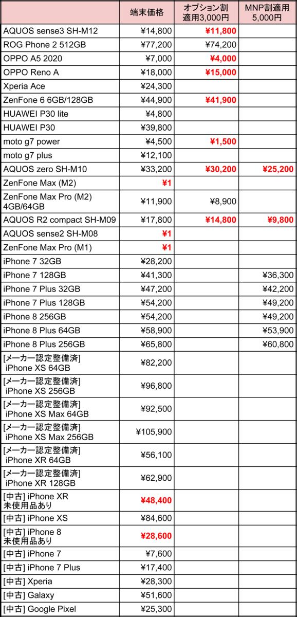 f:id:hirotsu73:20200203135447p:plain