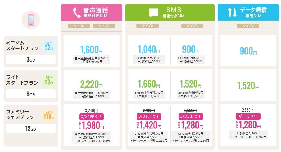 f:id:hirotsu73:20200207040519j:plain