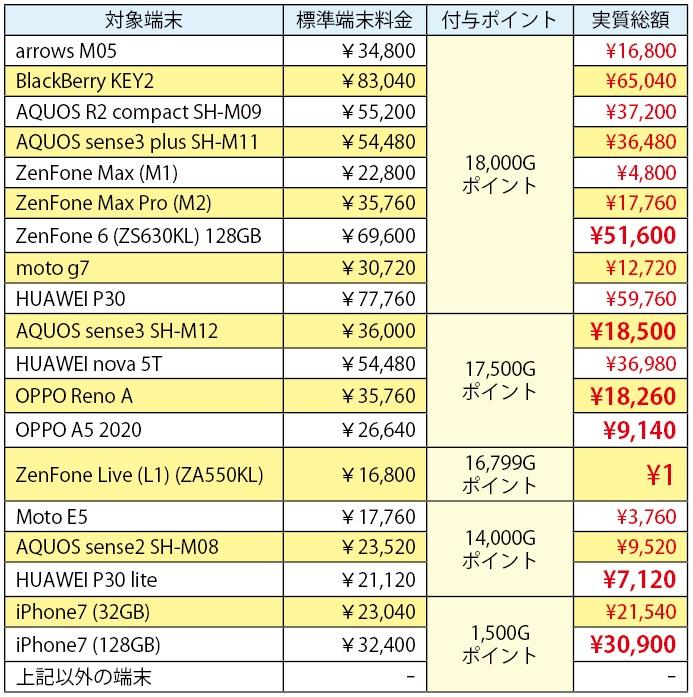 f:id:hirotsu73:20200212131520j:plain