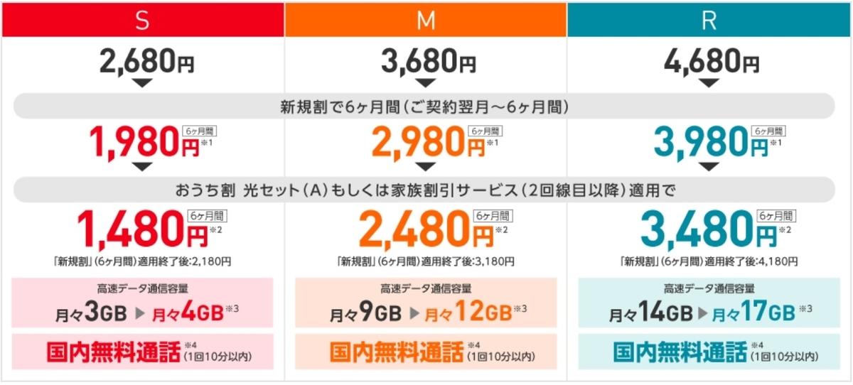 f:id:hirotsu73:20200421233519j:plain