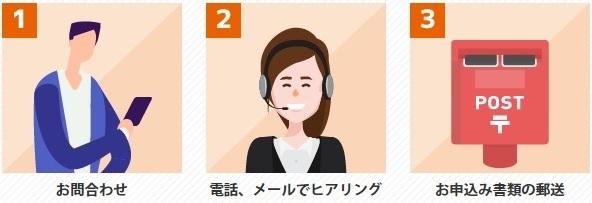 f:id:hirotsu73:20200422140047j:plain