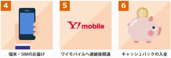 f:id:hirotsu73:20200422140117j:plain