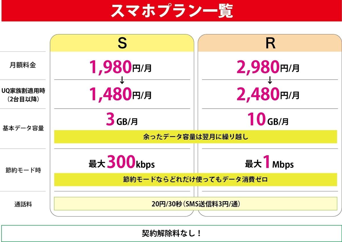 f:id:hirotsu73:20200604014434j:plain