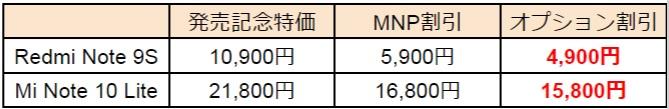 f:id:hirotsu73:20200618000828j:plain