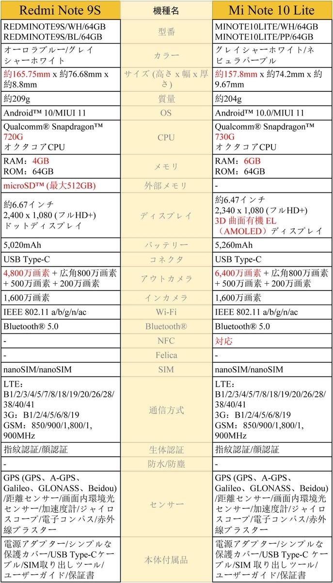 f:id:hirotsu73:20200618005056j:plain