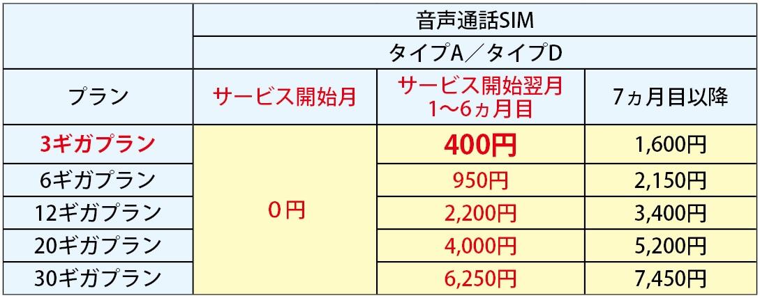 f:id:hirotsu73:20200703090112j:plain